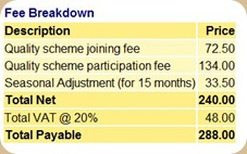 Rip off fees for accreditation for self-catering accommodation